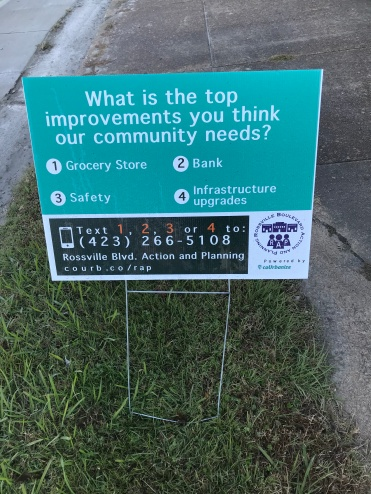 Community-wide survey conducted in 2018